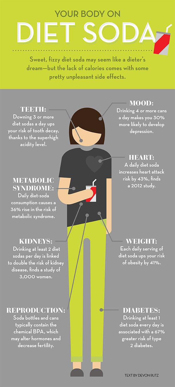 prevention_diet_soda_3